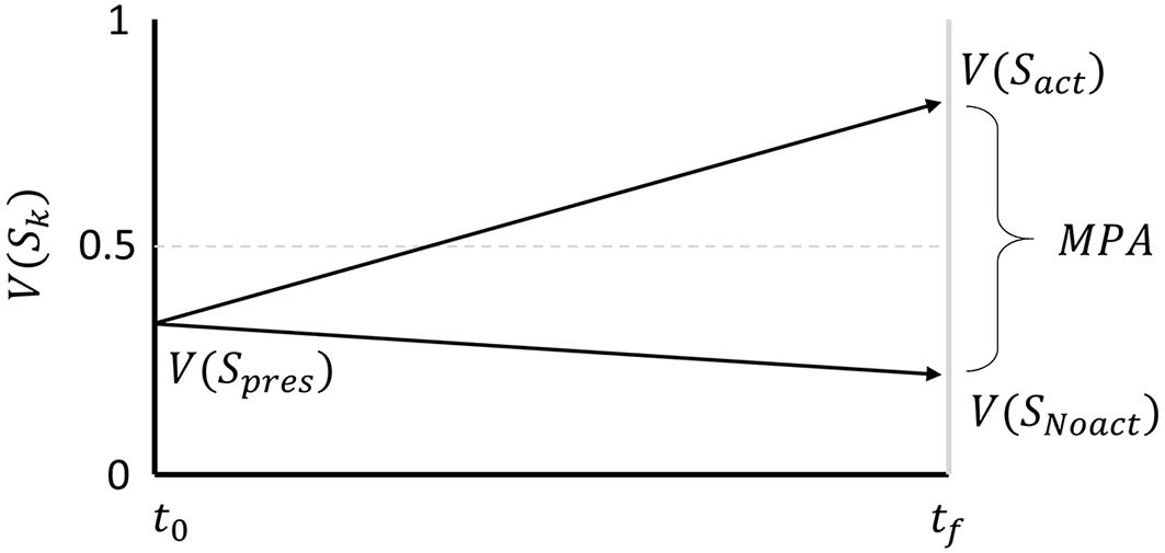 jspp.5539-f2